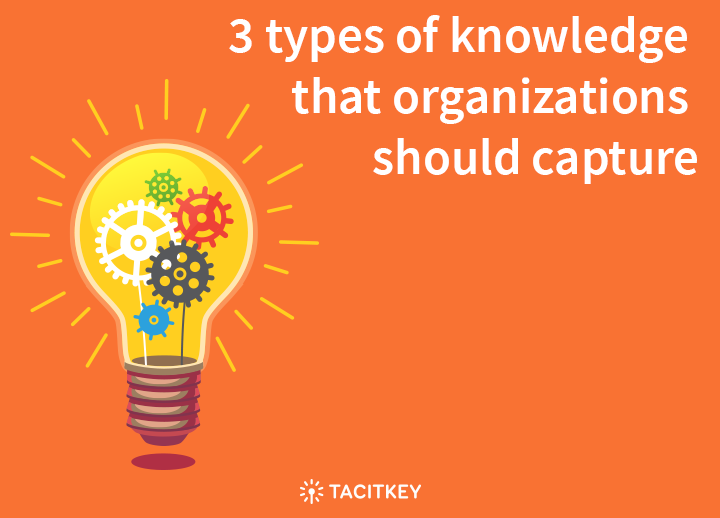 Types of knowledge that organizations should capture